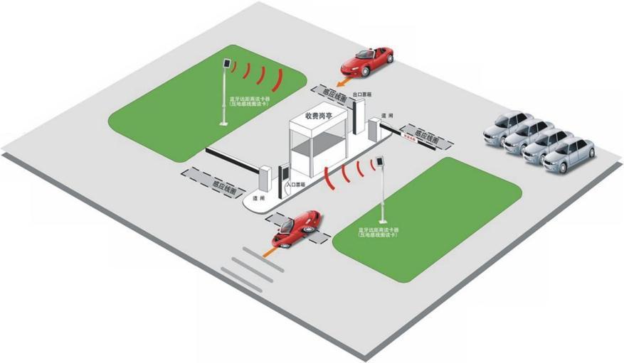 智能卡蓝牙混合型停车场管理系统