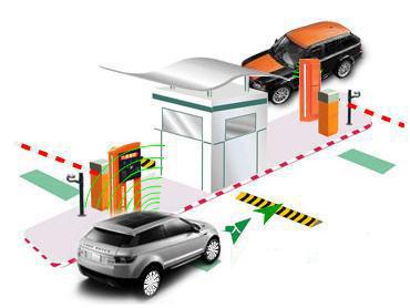 北京中安达停车场管理系统解决方案