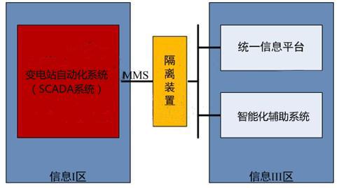 金华芝堰变电站智能化辅助系统案例