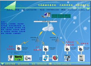泵站监控农业大棚灌溉生态肥温度湿度zigbee无线数传远程抄表设计